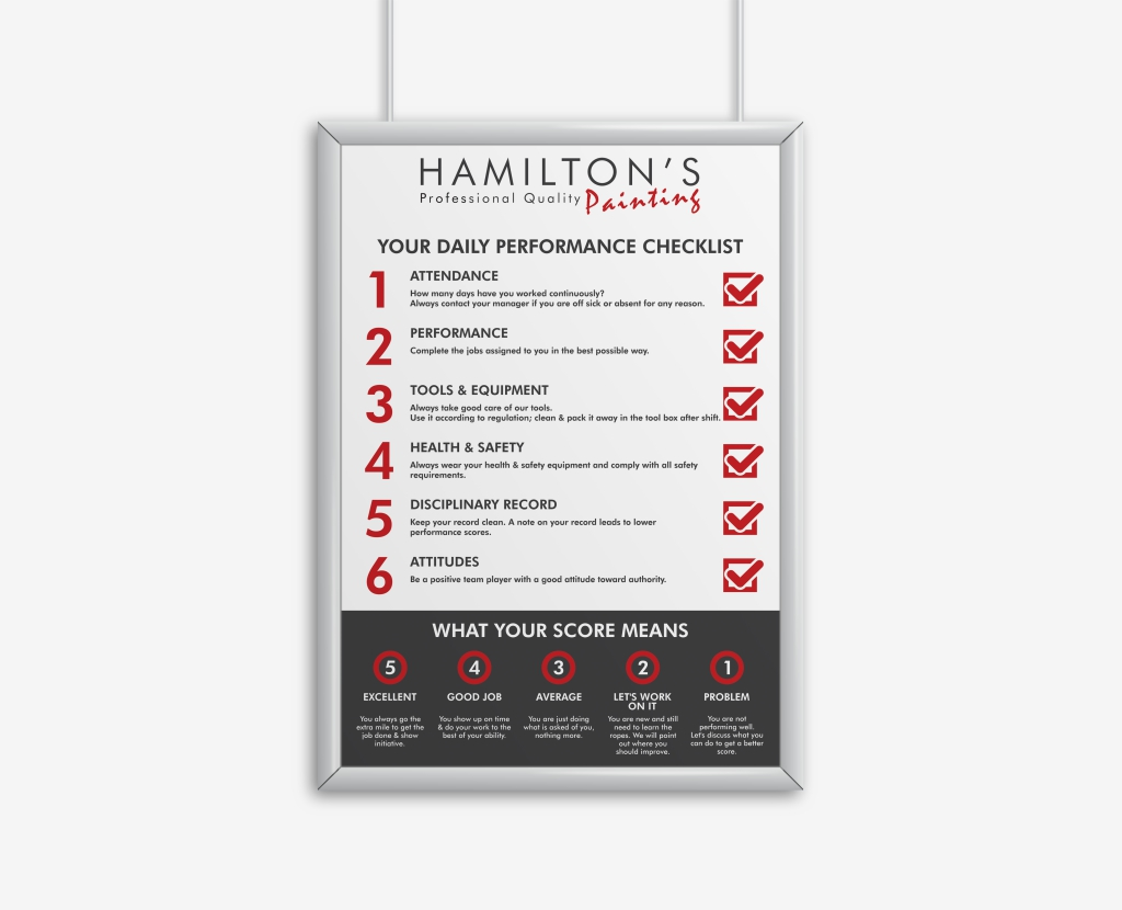 Hamiltons Painting Poster